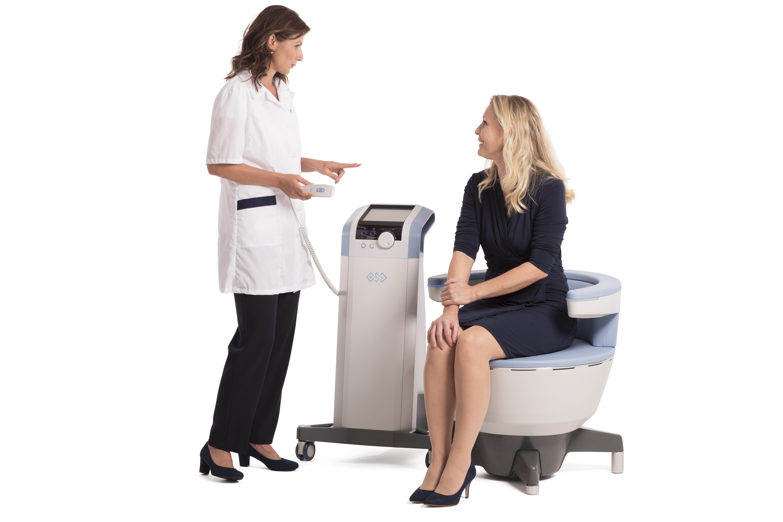 Women's Health Associates Blog Posts